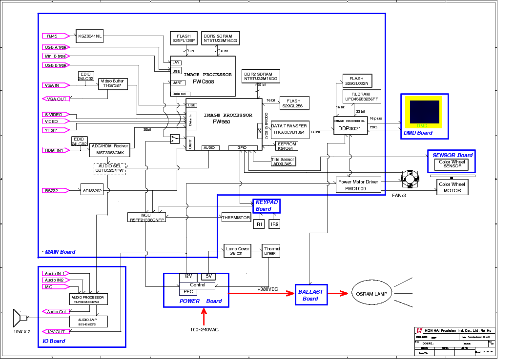 A Schematic Diagram Bpd on a schematic drawing, as is to be diagram, ic schematic diagram, ups battery diagram, simple schematic diagram, a schematic circuit, layout diagram, circuit diagram, template diagram,