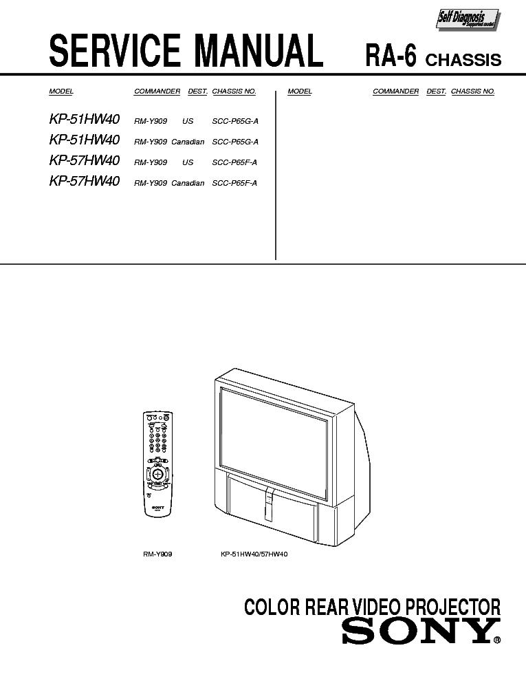 sony kp 51hw40 manual free owners manual u2022 rh wordworksbysea com Sony Rear Projection TV Problems Sony LCD Projection TV Manuals