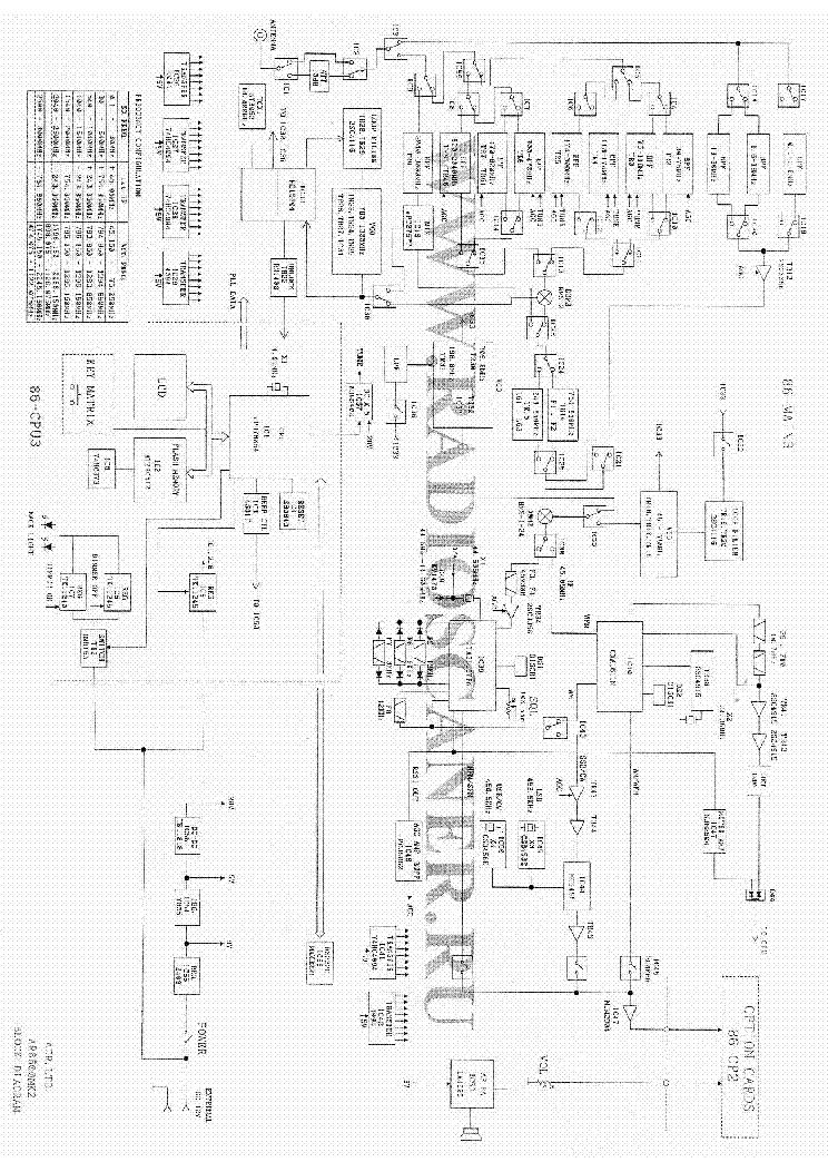 AOR AR8600MK2 Service Manual download, schematics, eeprom, repair