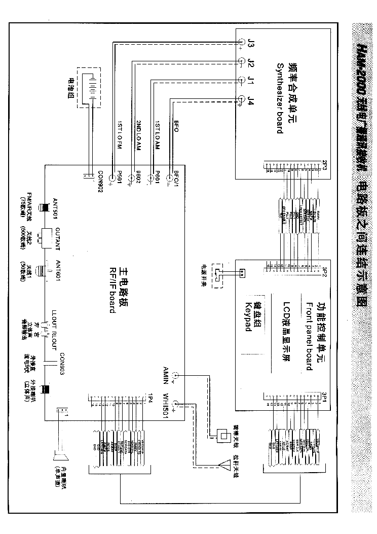 wiring diagrams navistar trucks  diagram  auto wiring diagram