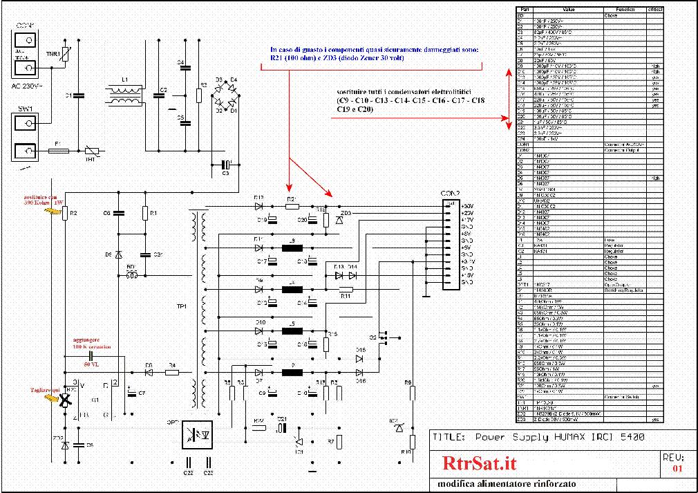 Инструкция humax irci 5400