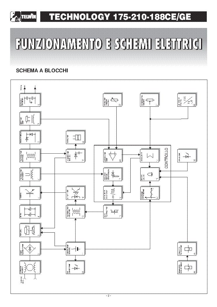 Telwin Technology 175