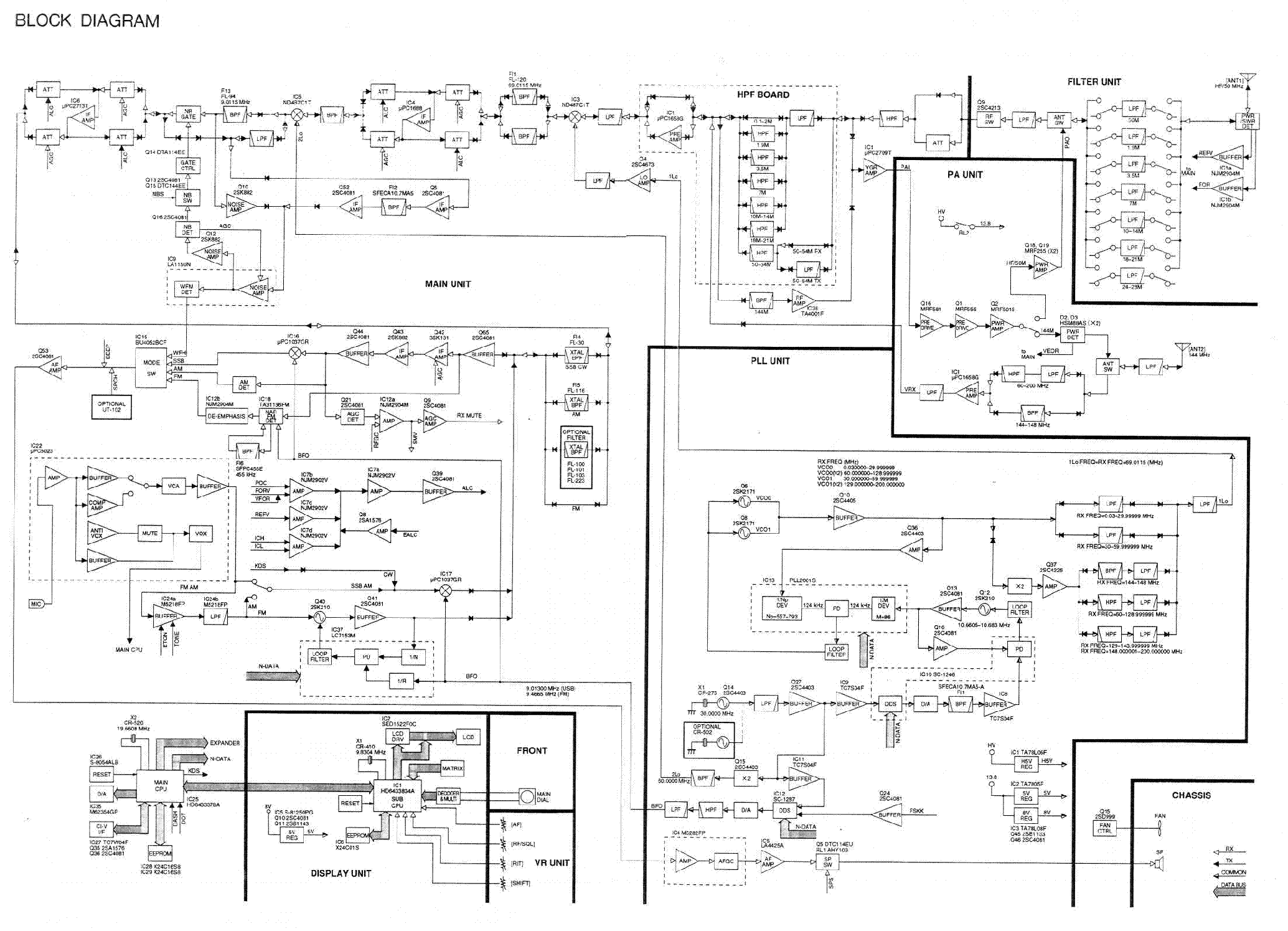 ICOM IC-706 SCHEMATIC service manual (1st page)