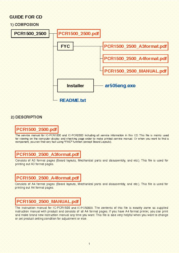 Ic 2sat manual