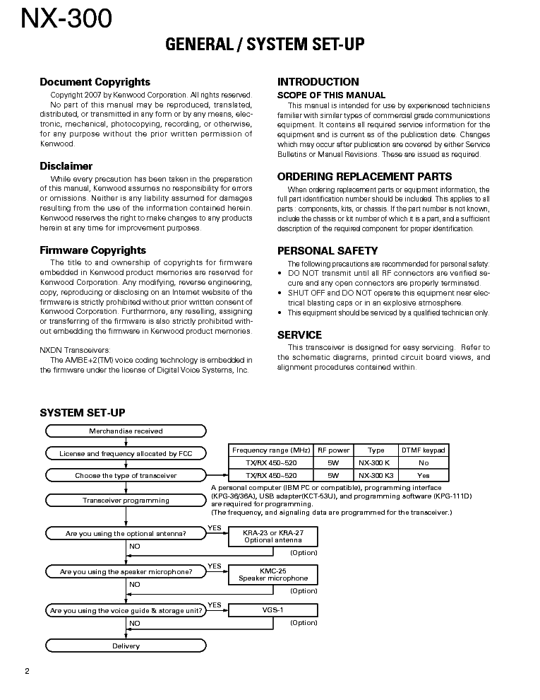 KENWOOD NX-300 Service Manual download, schematics, eeprom, repair
