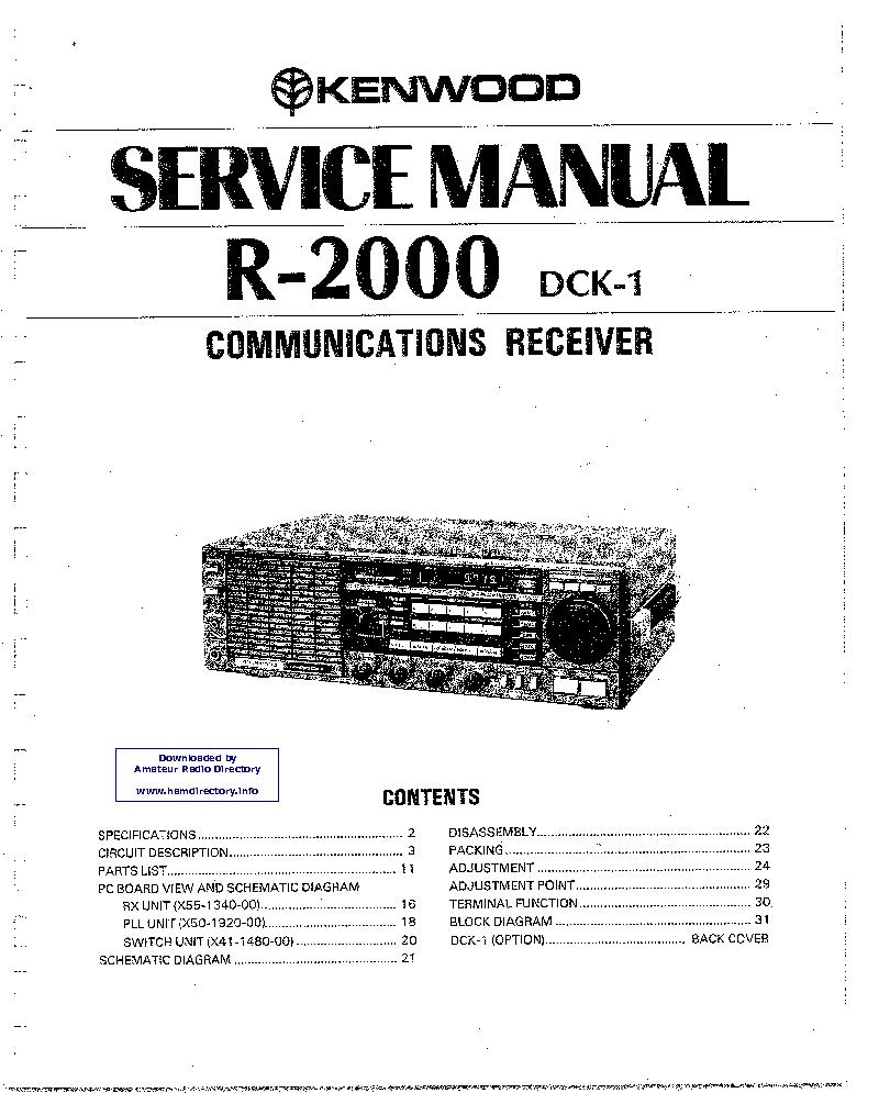KENWOOD R2000