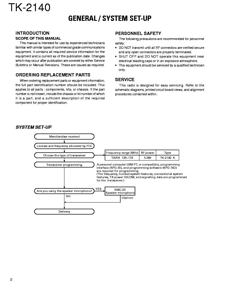 KENWOOD TK-2140,3140 Service Manual download, schematics, eeprom