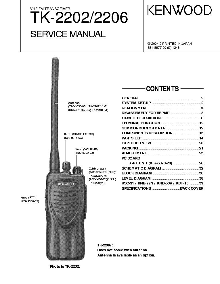 2202 Инструкция