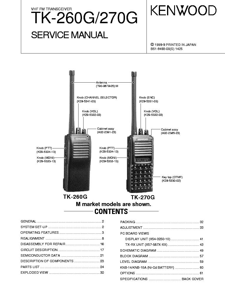 Kenwood tk 270g инструкция пользователя