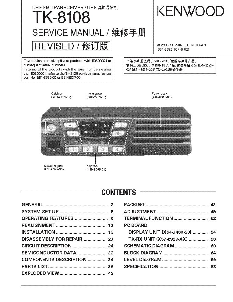 Wiring Diagram Kenwood Tk 3180 Gandul 457779119 – Kenwood Tk 3180 Radio Wiring Diagram