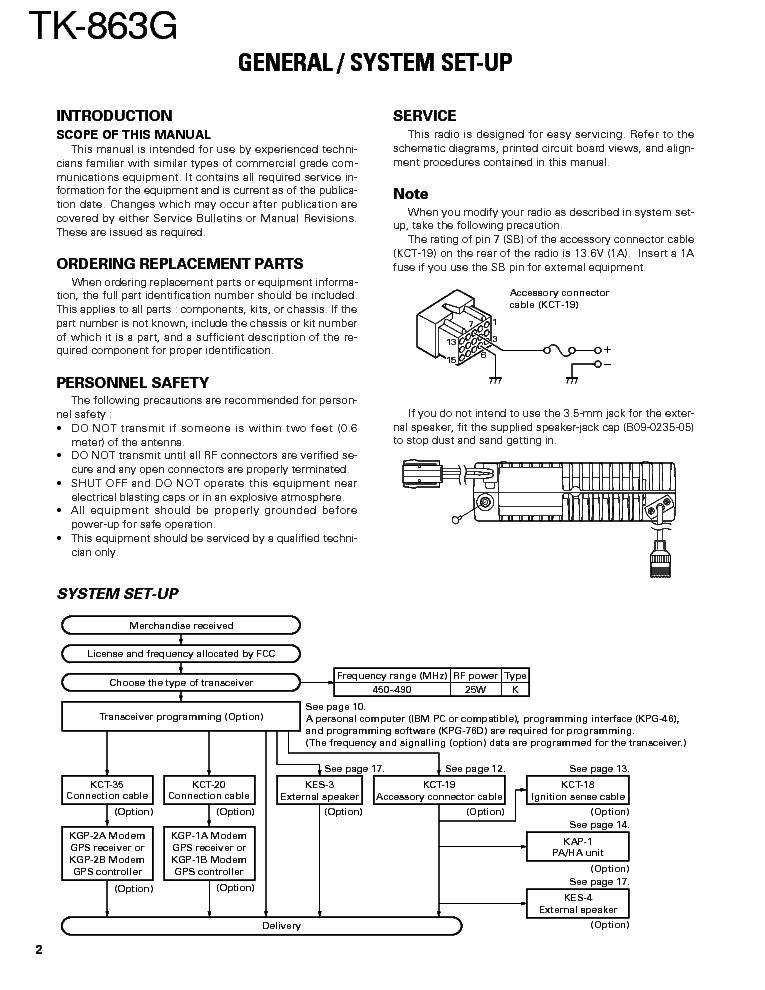 KENWOOD TK-863G Service Manual download, schematics, eeprom, repair