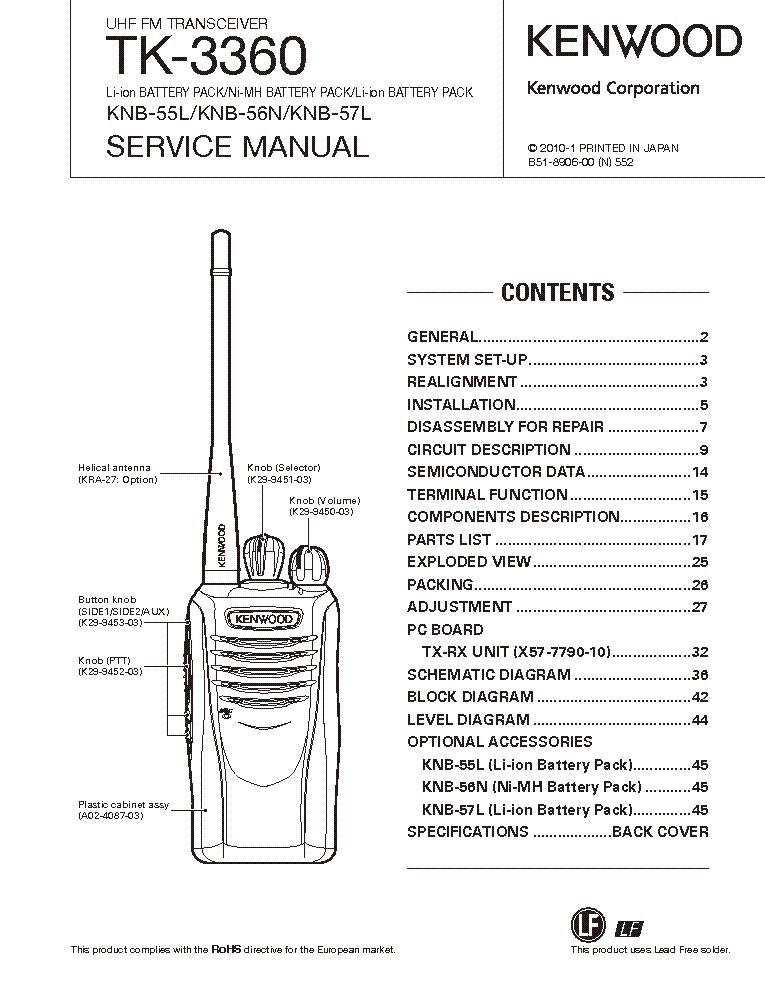 KENWOOD TS-930 AT-930 SO-1 HF TRANSCEIVER Service Manual