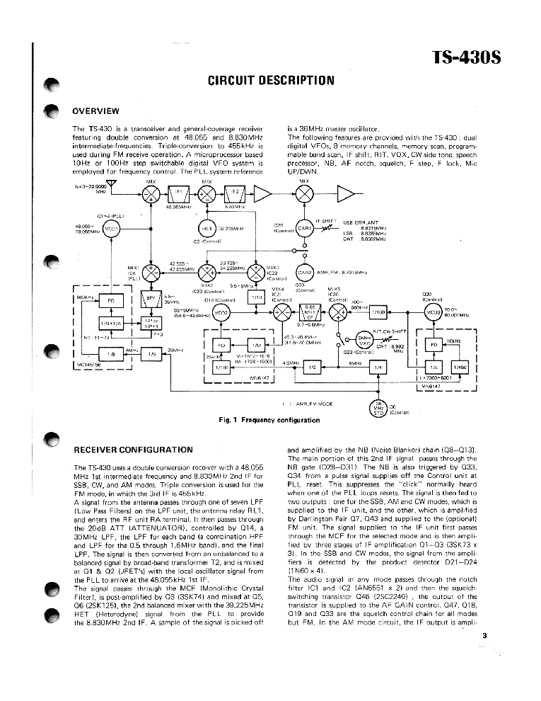 kenwood ts 430s transceiver sch service manual download schematics