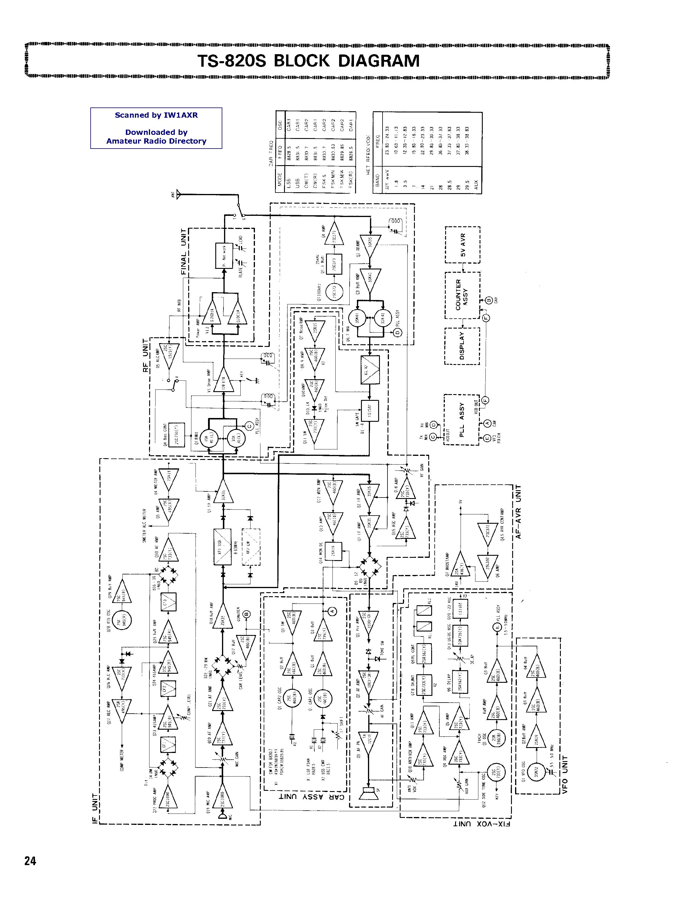 KENWOOD TS820 service manual (1st page)