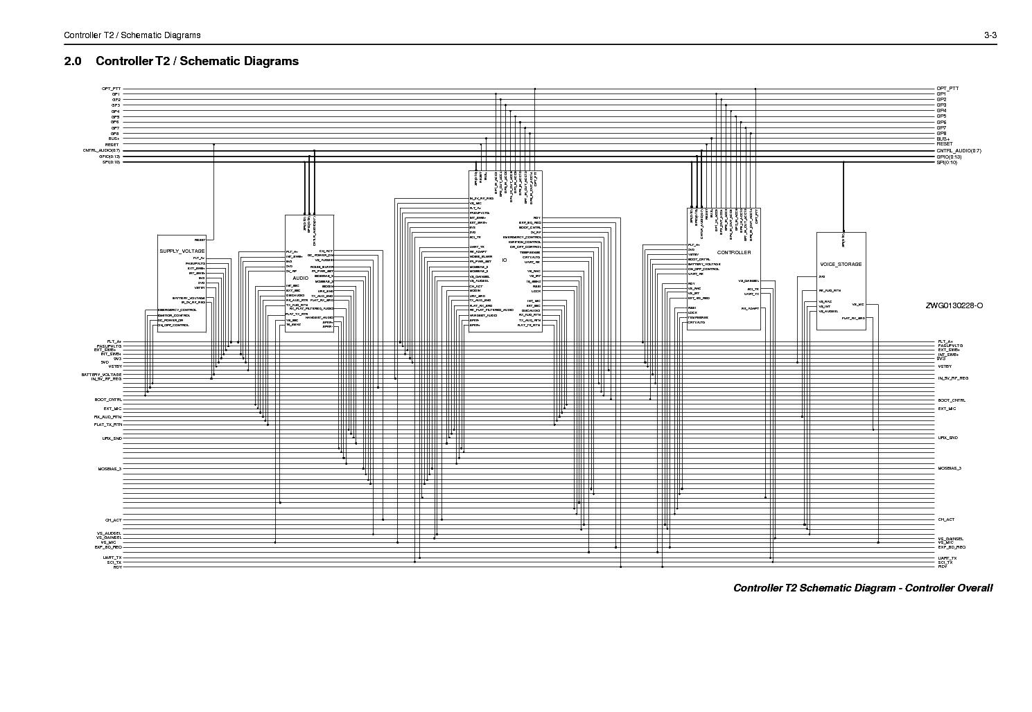 MOTOROLA GM SERIES CONTROLLER service manual (1st page)