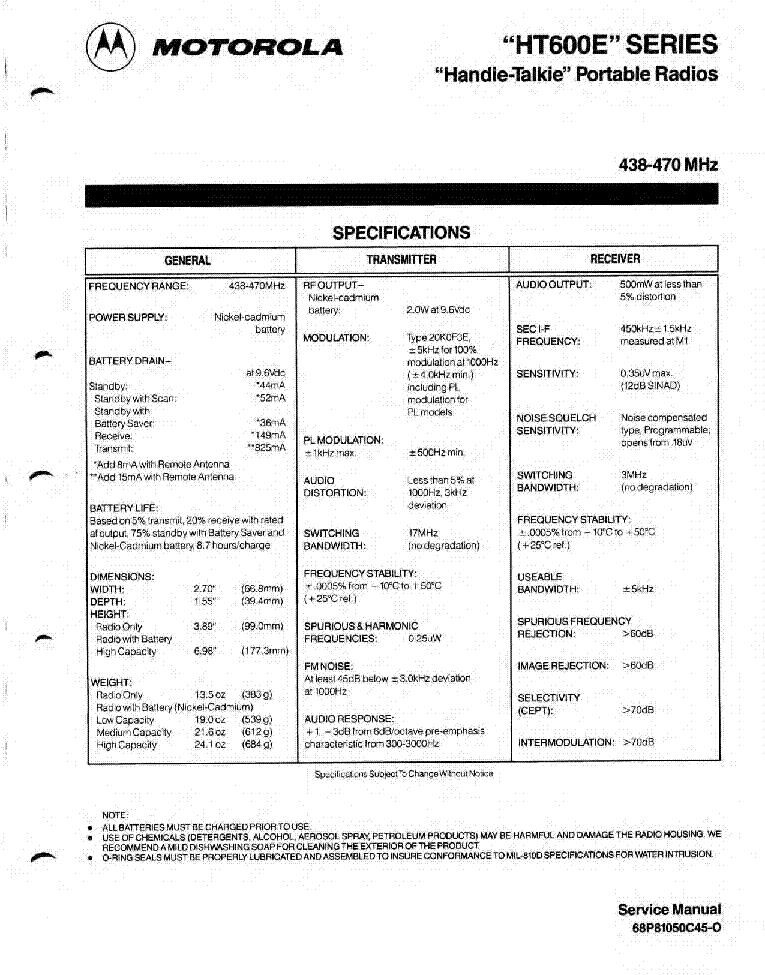 Motorola Gm350 Service Manual Download Schematics Eeprom