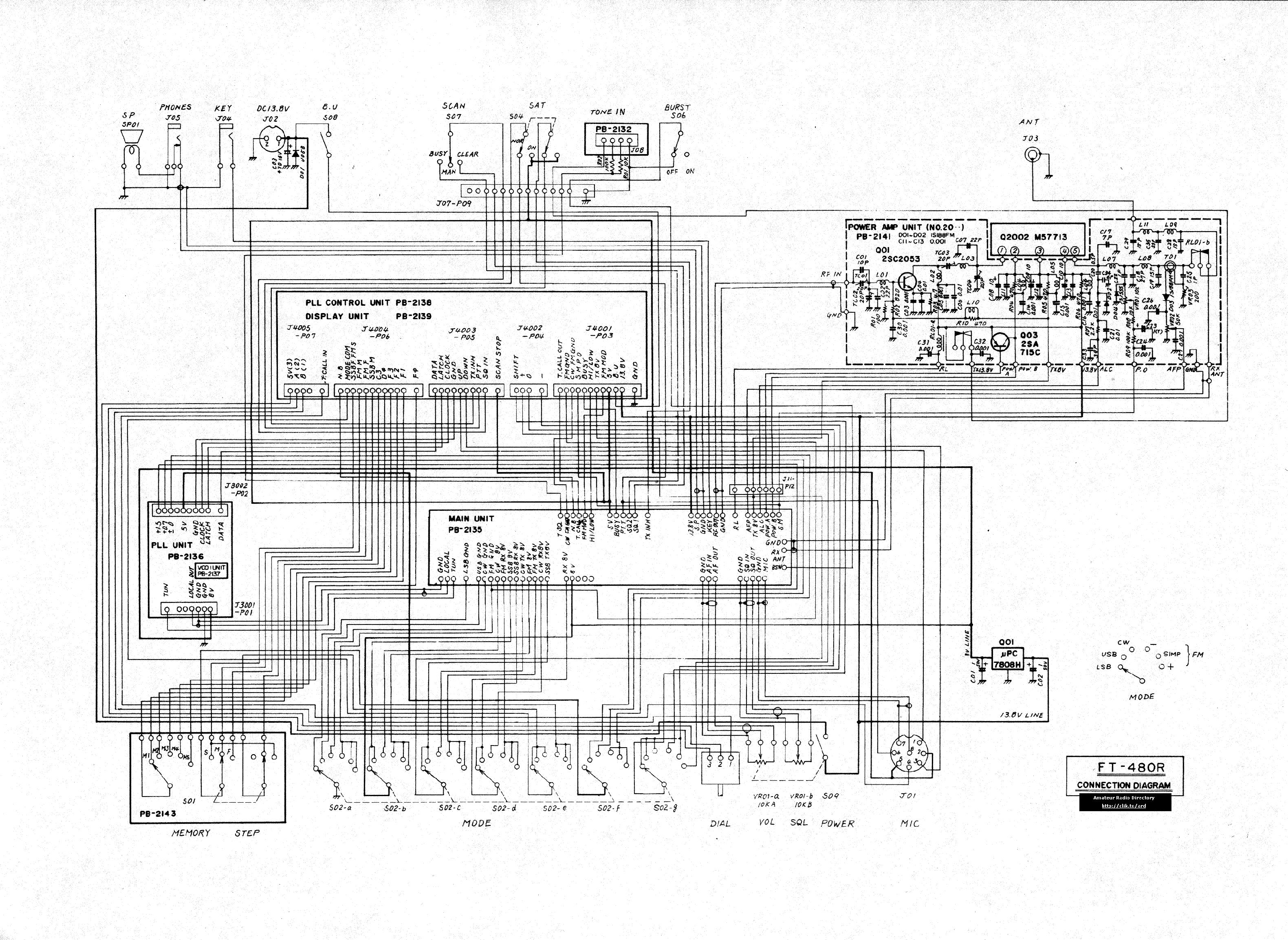 chrome pdf viewer focusing please wait