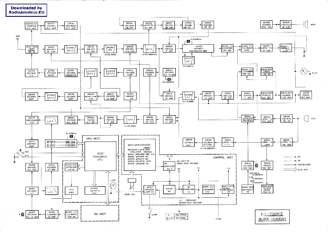 yaesu ft 890 service manual pdf