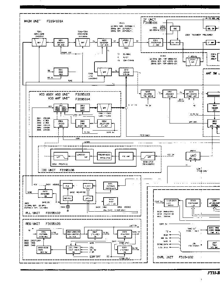 Yaesu FTR Operating Manual - Resource Detail - The