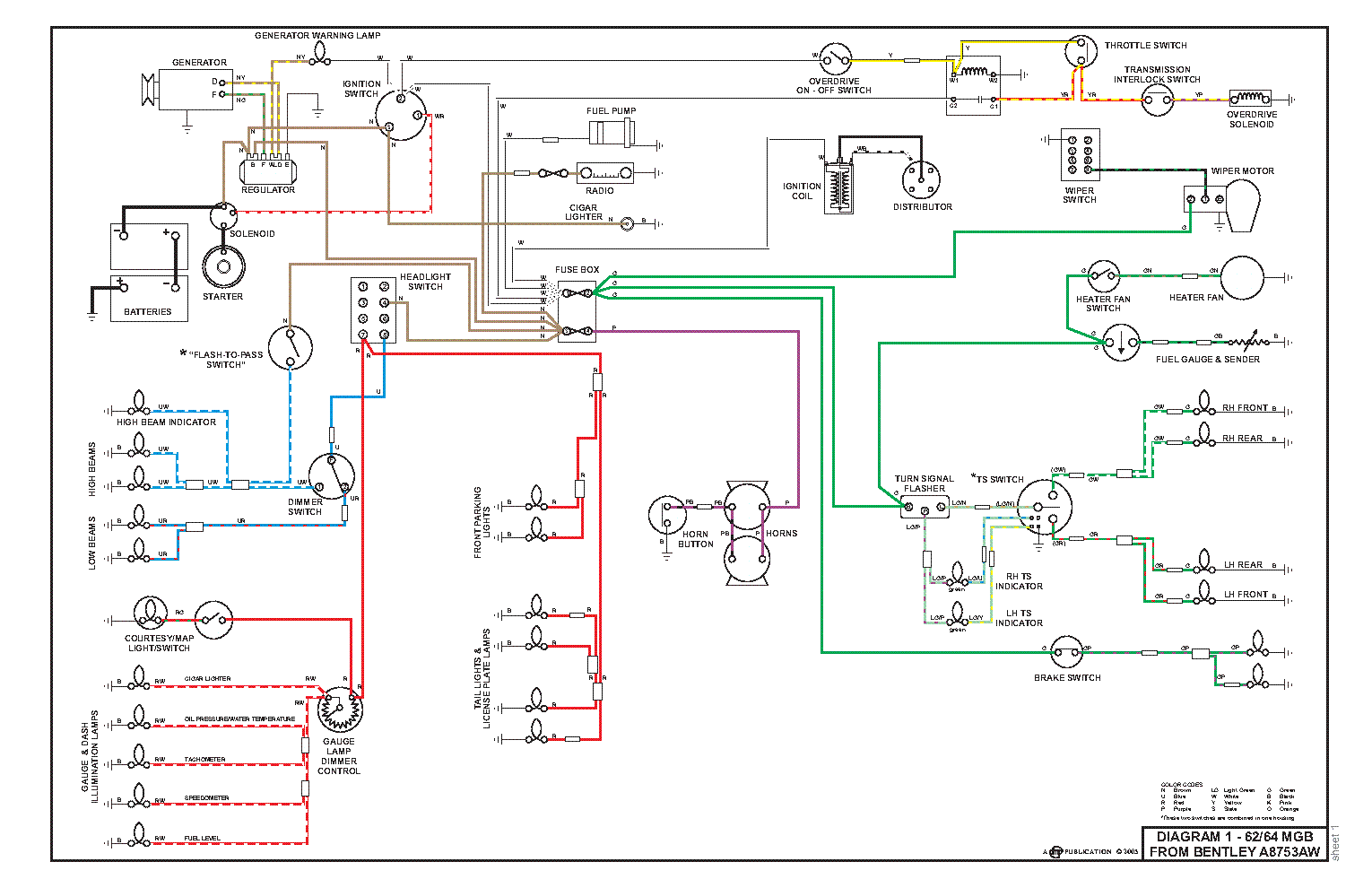 Example Of Wiring Diagram For House : Bentley mg b car wiring diagrams service manual download