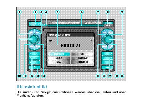Volkswagen Vw Mfd Radio Navigacios Rendszer Service Manual Download Schematics Eeprom Repair Info For Electronics Experts