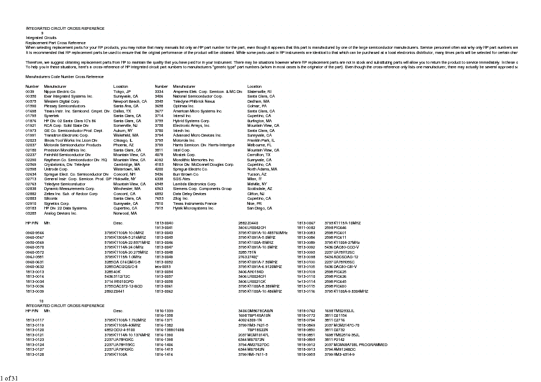 HP PART NUMBERS REPLACEMENT PARTS-IC CROSS REFERENCE service manual (1st page)