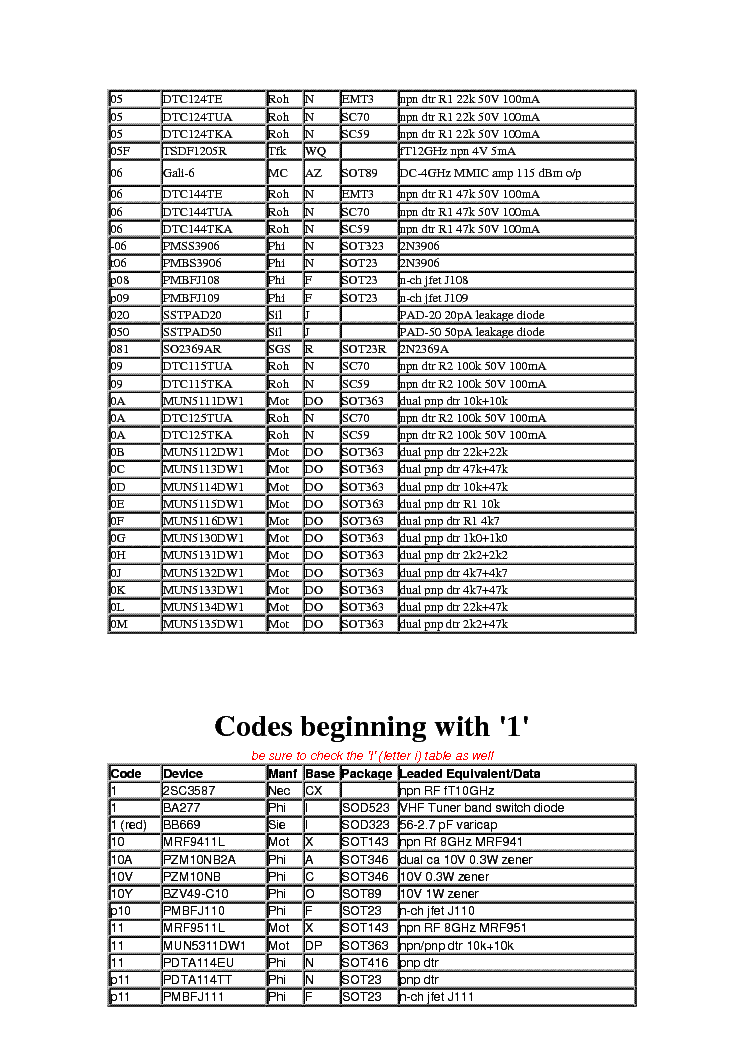 SMD CODE BOOK service manual (2nd page)