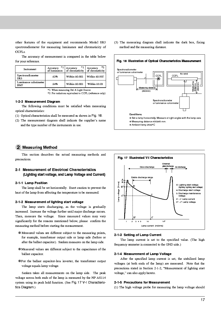 CCFL MEASUREMENT INFO service manual (2nd page)