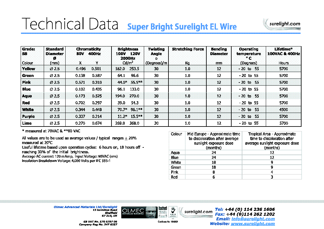 Super Bright El Wire Technical Data Service Manual