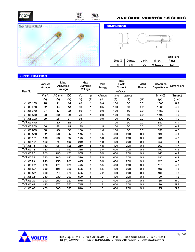 TVR VARISZTOROK service manual (2nd page)