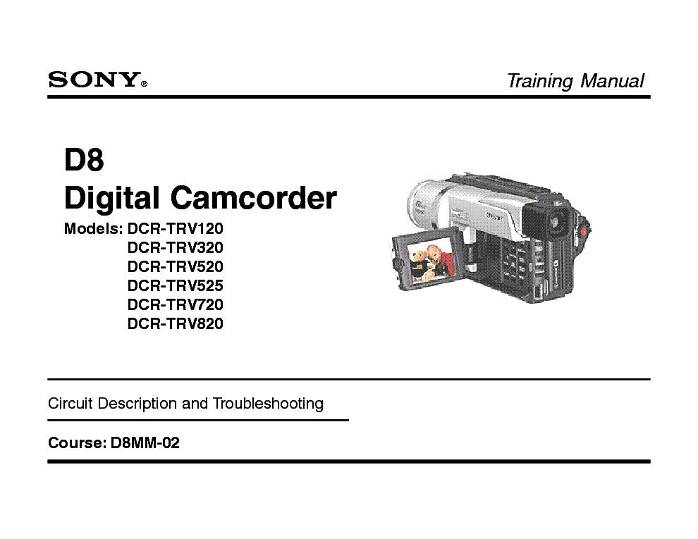 Trv 320 Manual