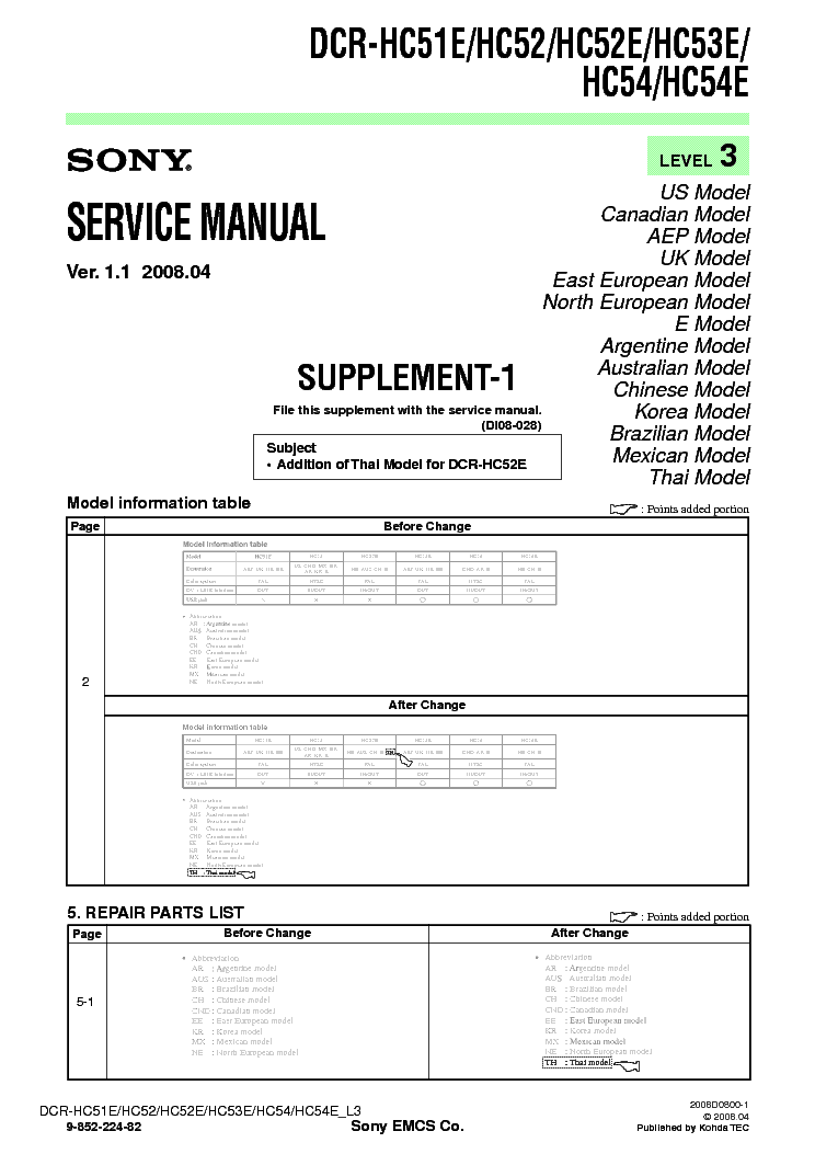SONY DCR-HC51 HC52 HC53 HC54 SUPP LEVEL3 VER1.1 service manual (1st page)