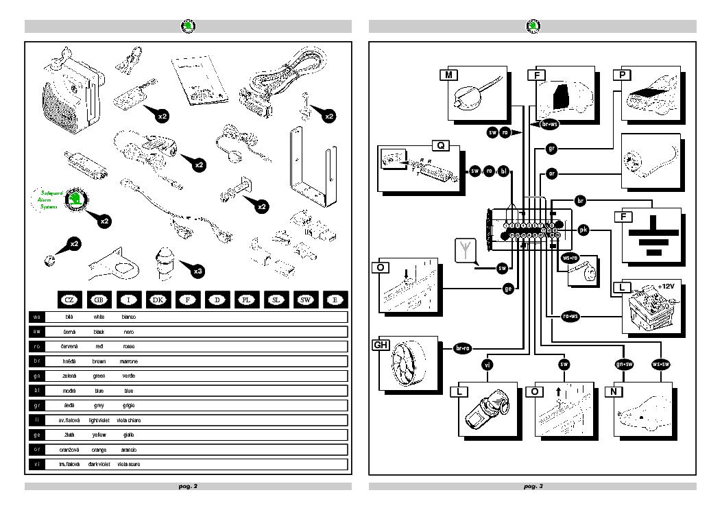 Laserline 989 Skoda Felicia Beszereles Service Manual