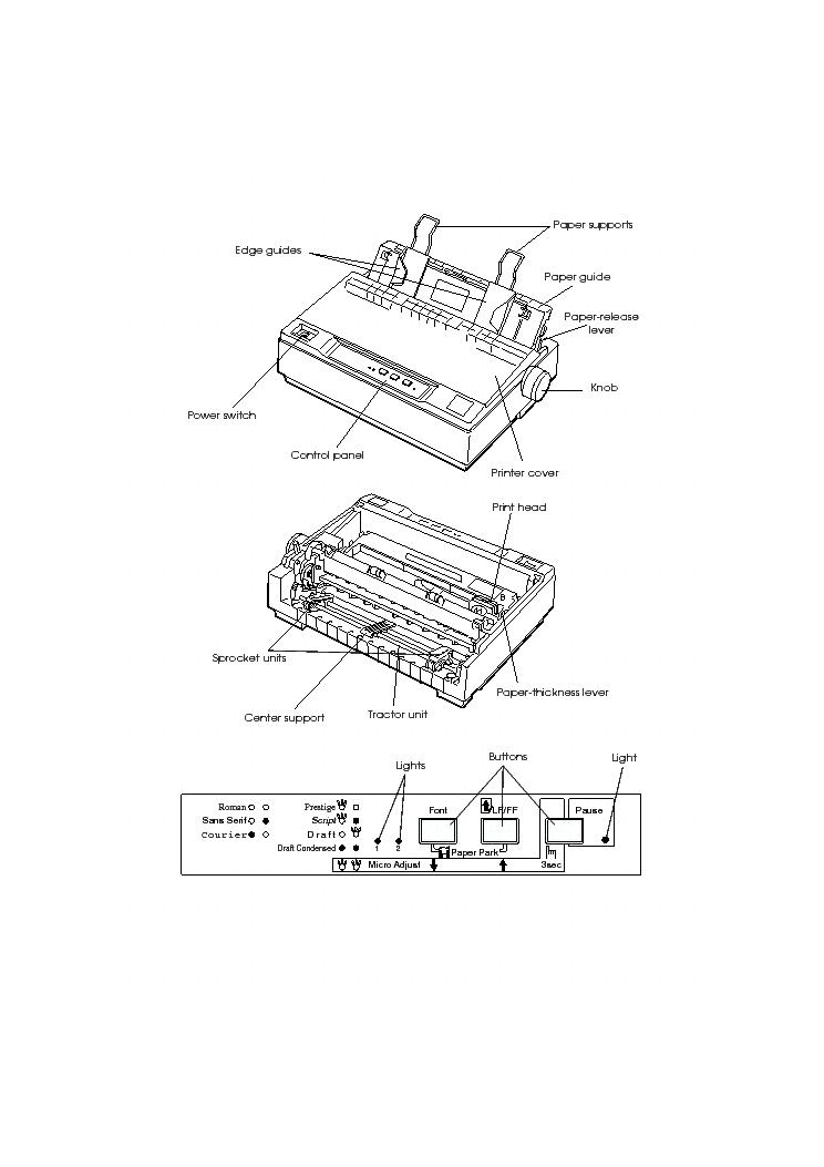 EPSON LQ-300 USERS GUIDE Service Manual download, schematics