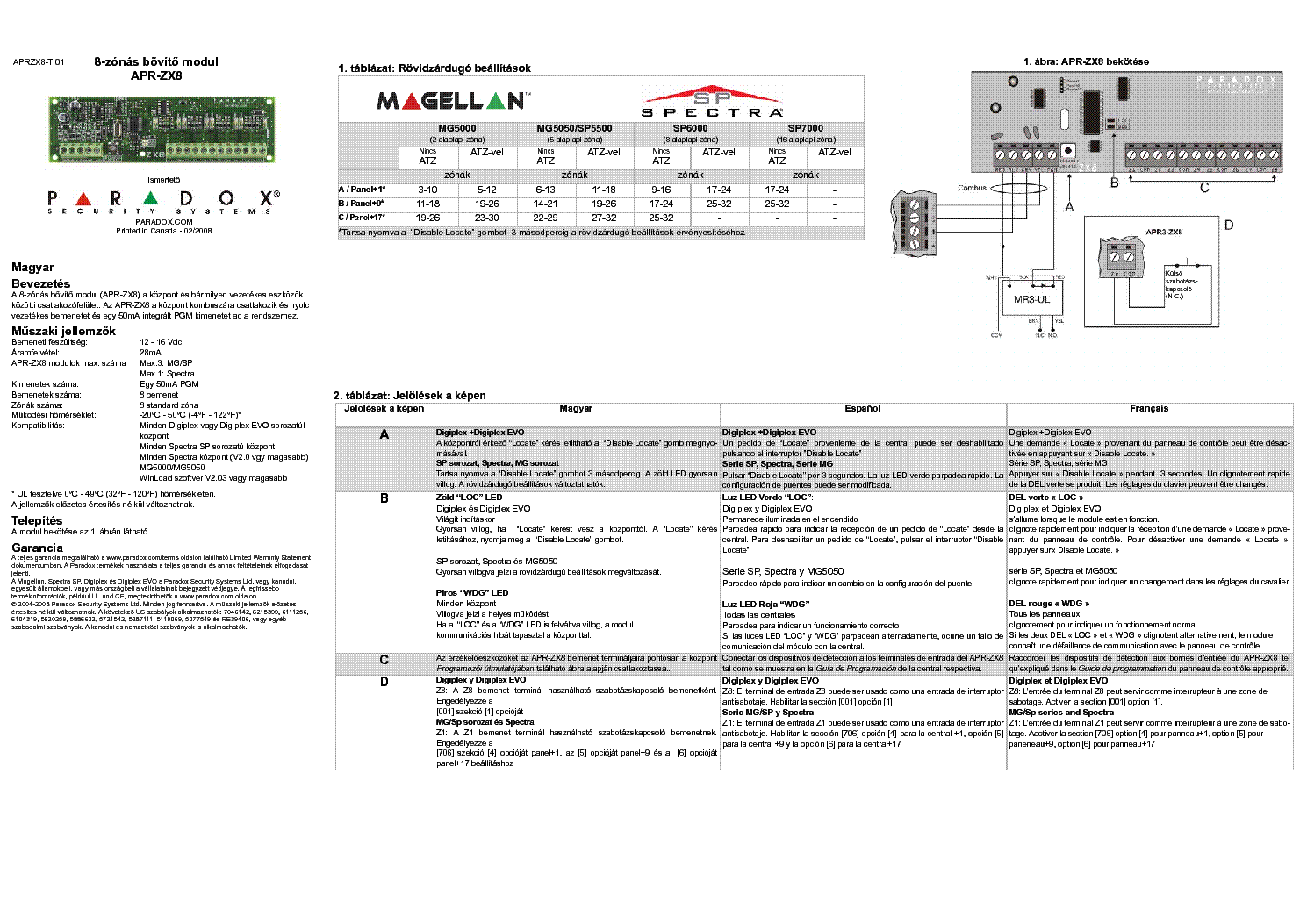 paradox_aprzx8 ti01.pdf_1 paradox aprzx8 ti01 service manual download, schematics, eeprom paradox sp6000 wiring diagram at honlapkeszites.co
