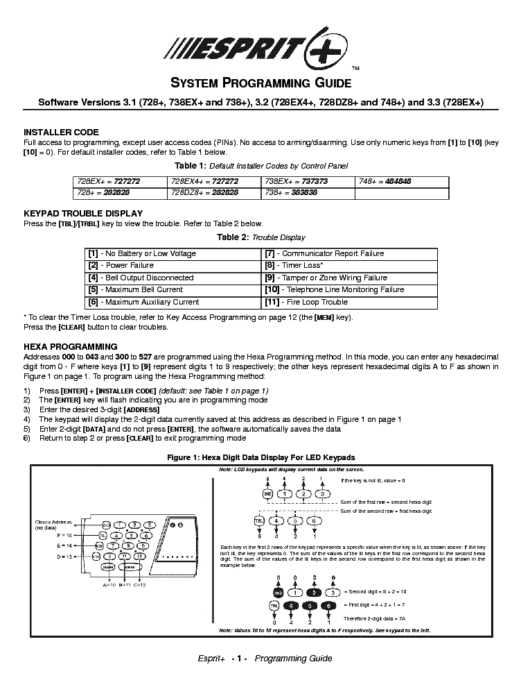 paradox_esprit 728_en.pdf_1 paradox esprit 728 en service manual download, schematics, eeprom paradox mg5050 wiring diagram at bayanpartner.co