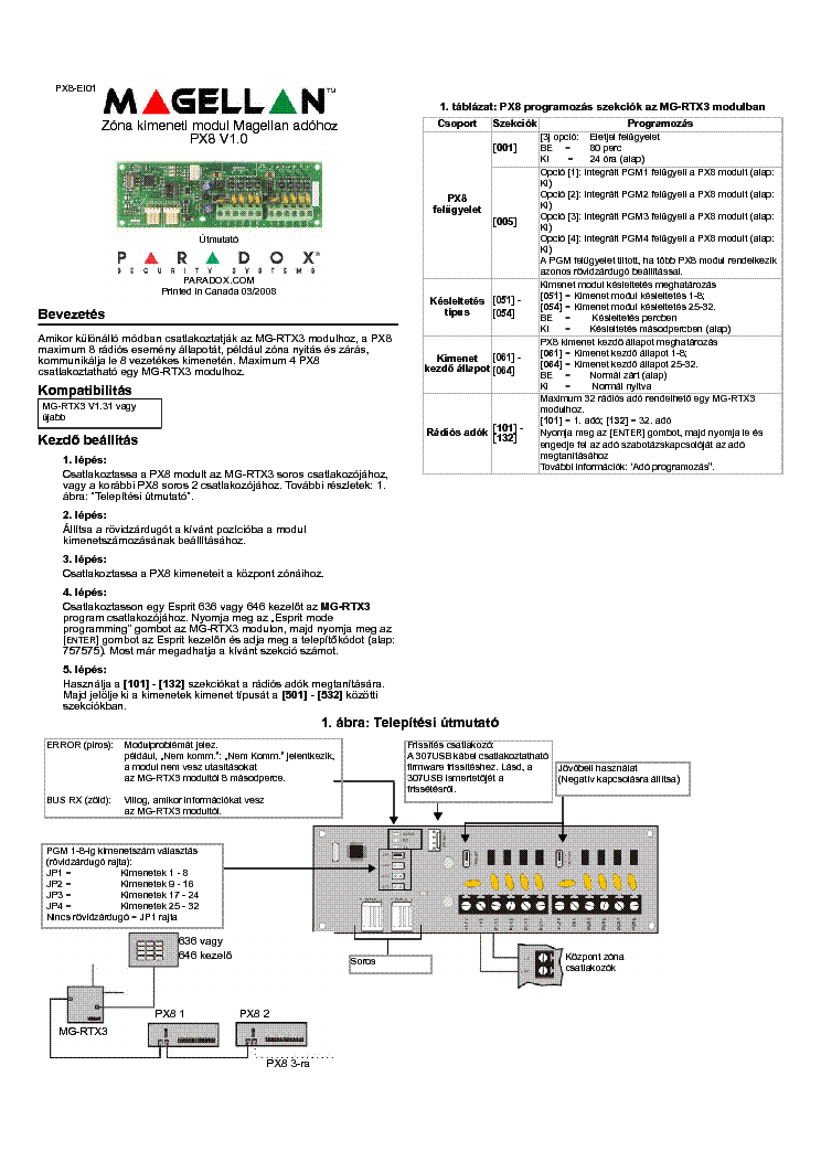 paradox px8 v1 0 service manual download, schematics, eeprom magellan mg5050 at Paradox Sp6000 Wiring Diagram