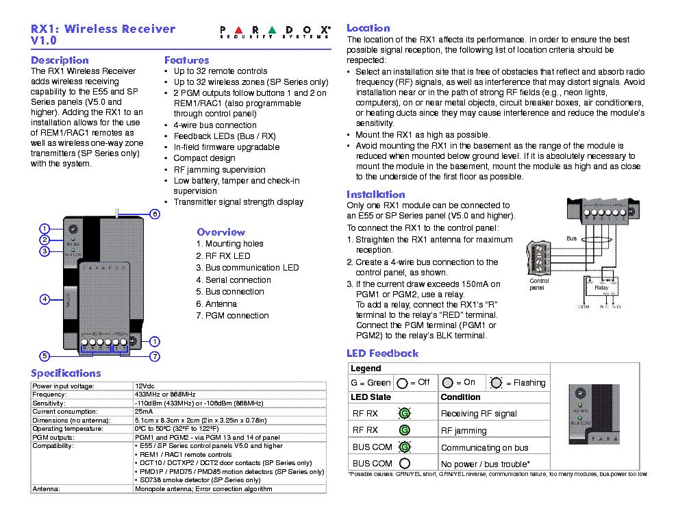 Контролю сварочных инструкция входному по материалов