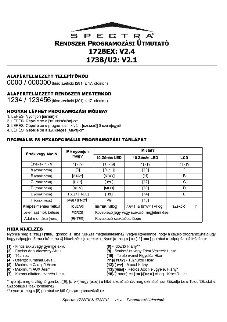 pelco spectra iv service manual