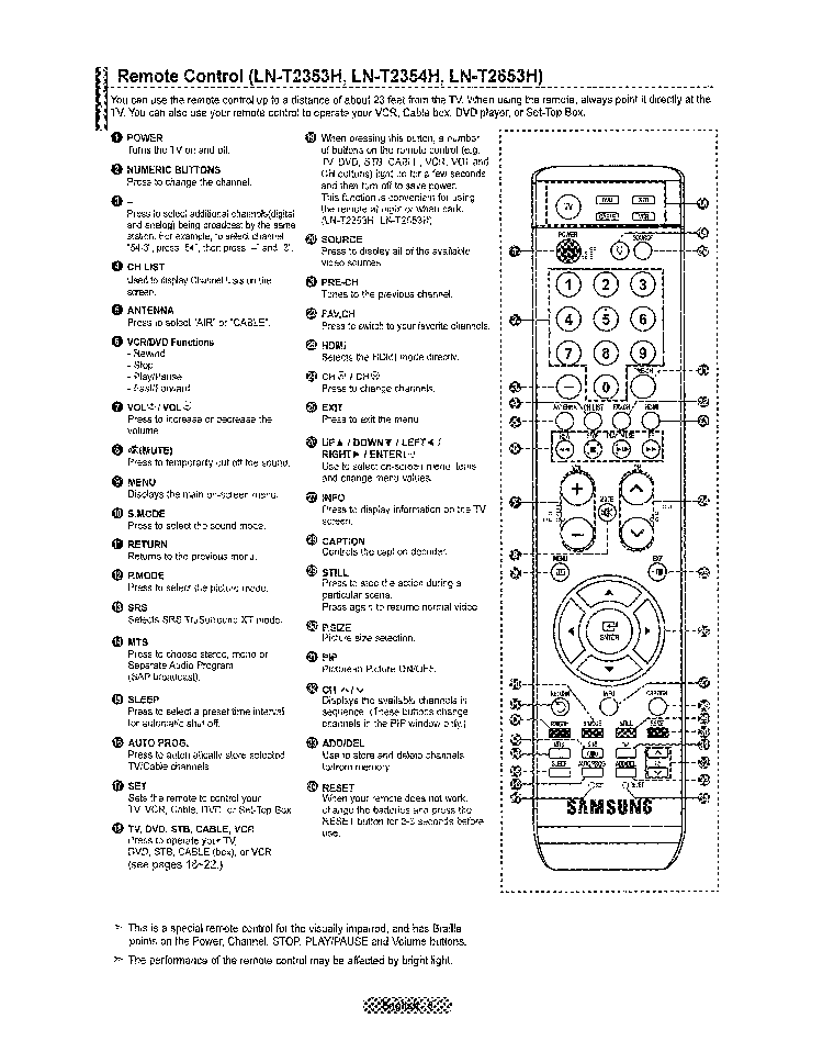 Samsung Remote Control Bn59 00599 A Manual Service Manual Download