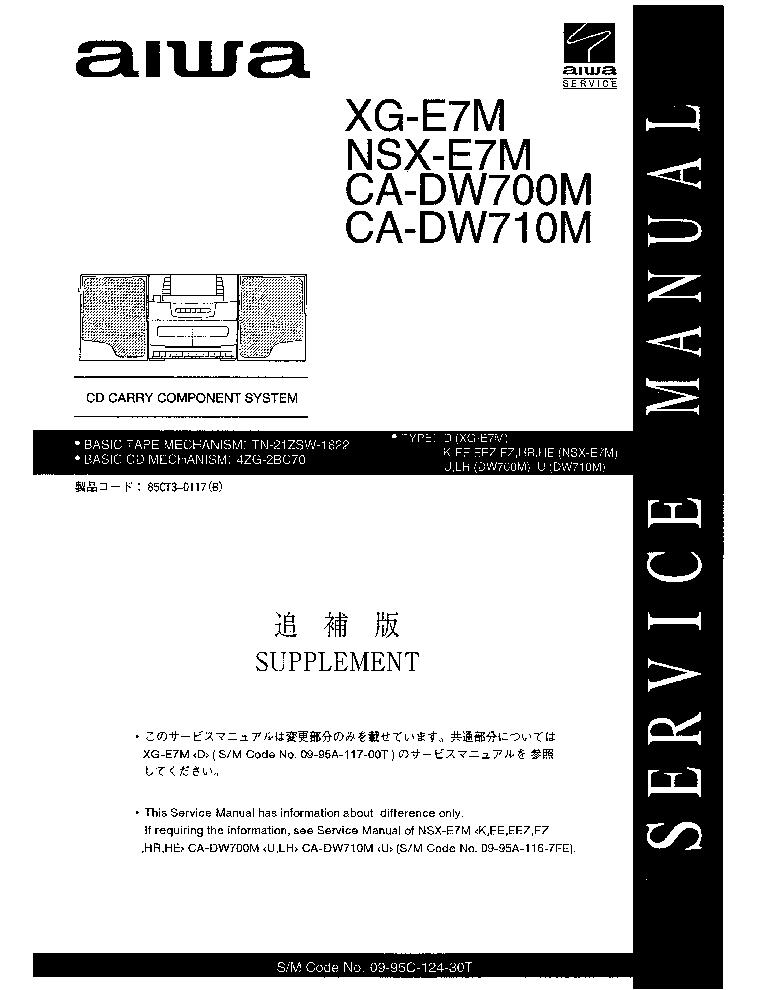 Измеритель Е7 11 Инструкция