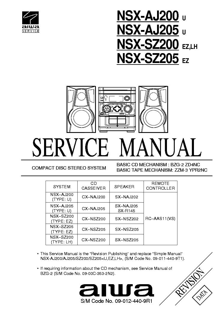 Сервис-мануалы, принципиальные