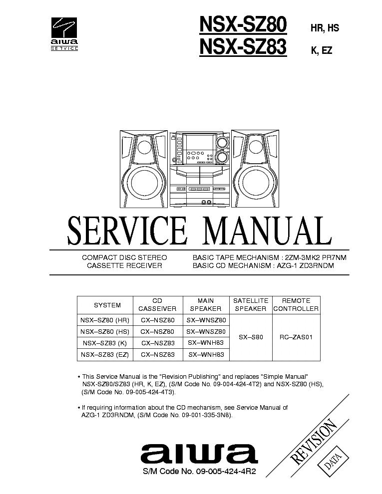 Aiwa nsx-sz83 инструкция