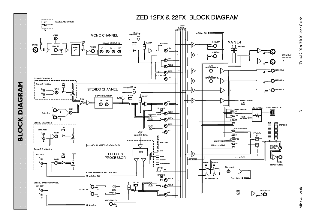 allen & heath zed-10fx mixer manual