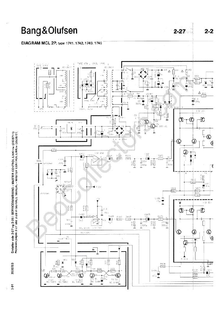 Beolink 4 Manual