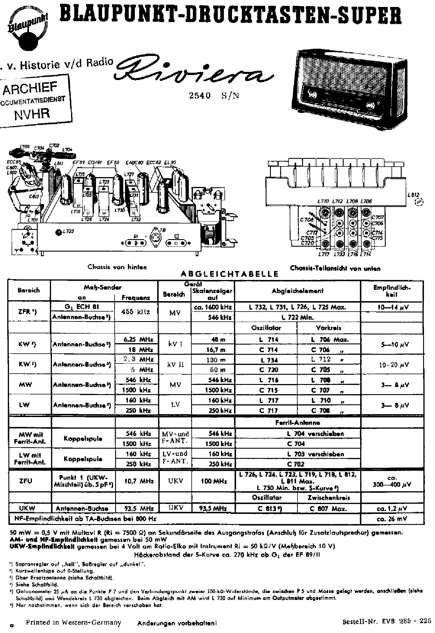 инструкция blaupunkt travelpilot dx-r52