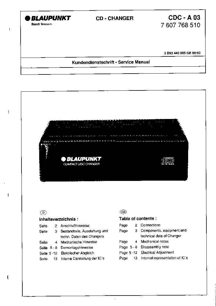 Blaupunkt Repair manual