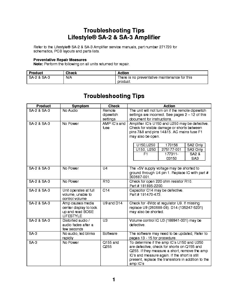 bose_lifestyle_sa 2_sa 3_amplifier_troubleshooting.pdf_1 bose schematics images reverse search Bose Amplifier Wiring Diagram at mifinder.co