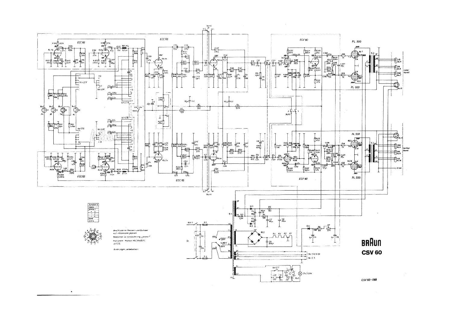 braun century lift service manual