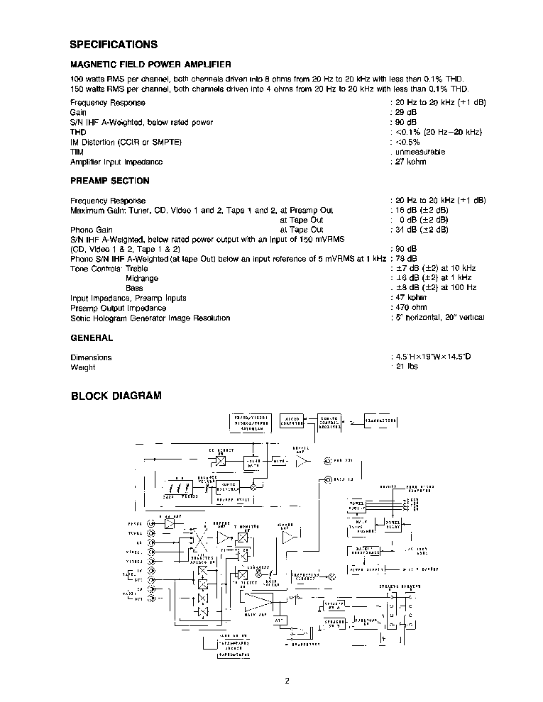 CARVER CM-1090 SM service manual (2nd page)